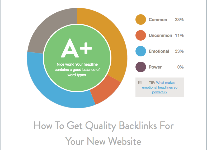 tools get quality backlinks
